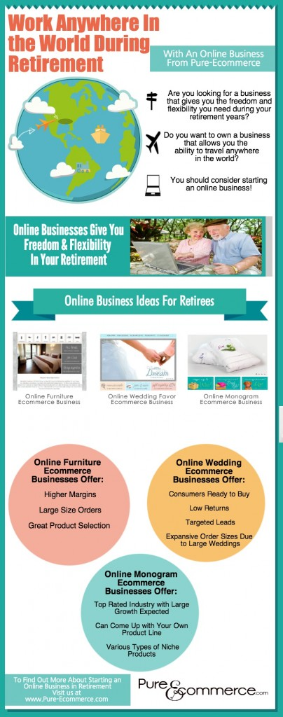 Online Business Ideas for Retirees