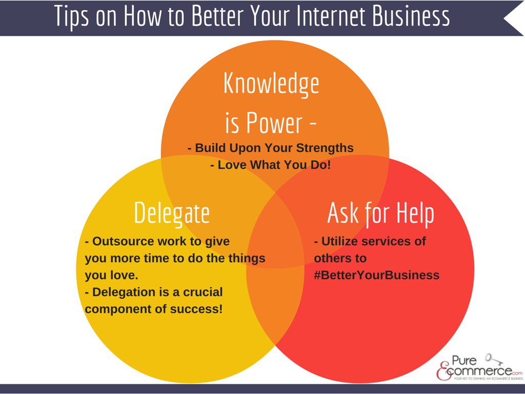 Tips on How to Better Your Internet Business
