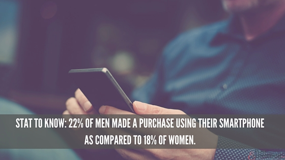 Pure-Ecommerce-Men-Mobile-Shopping-Blog