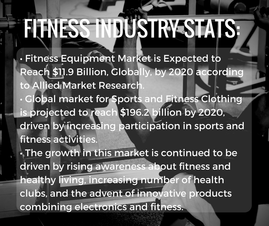 pure-ecommerce-fitness-industry-stat-facebook