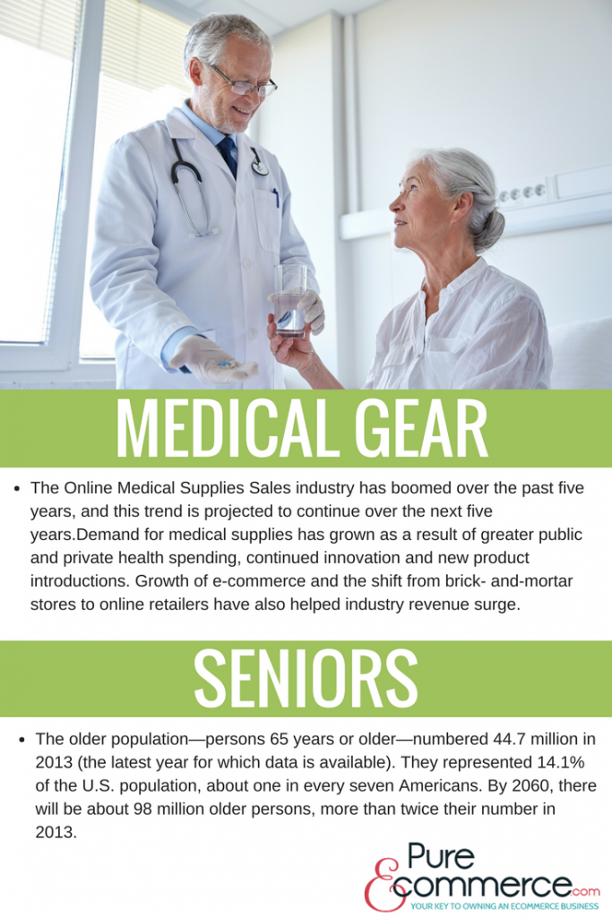 medical-gear-and-seniors-industry