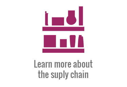 Learn more about the supply chain