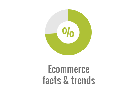 Ecommerce facts and trends