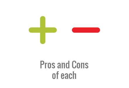 Pros and Cons of each - affiliate marketing or drop shipping